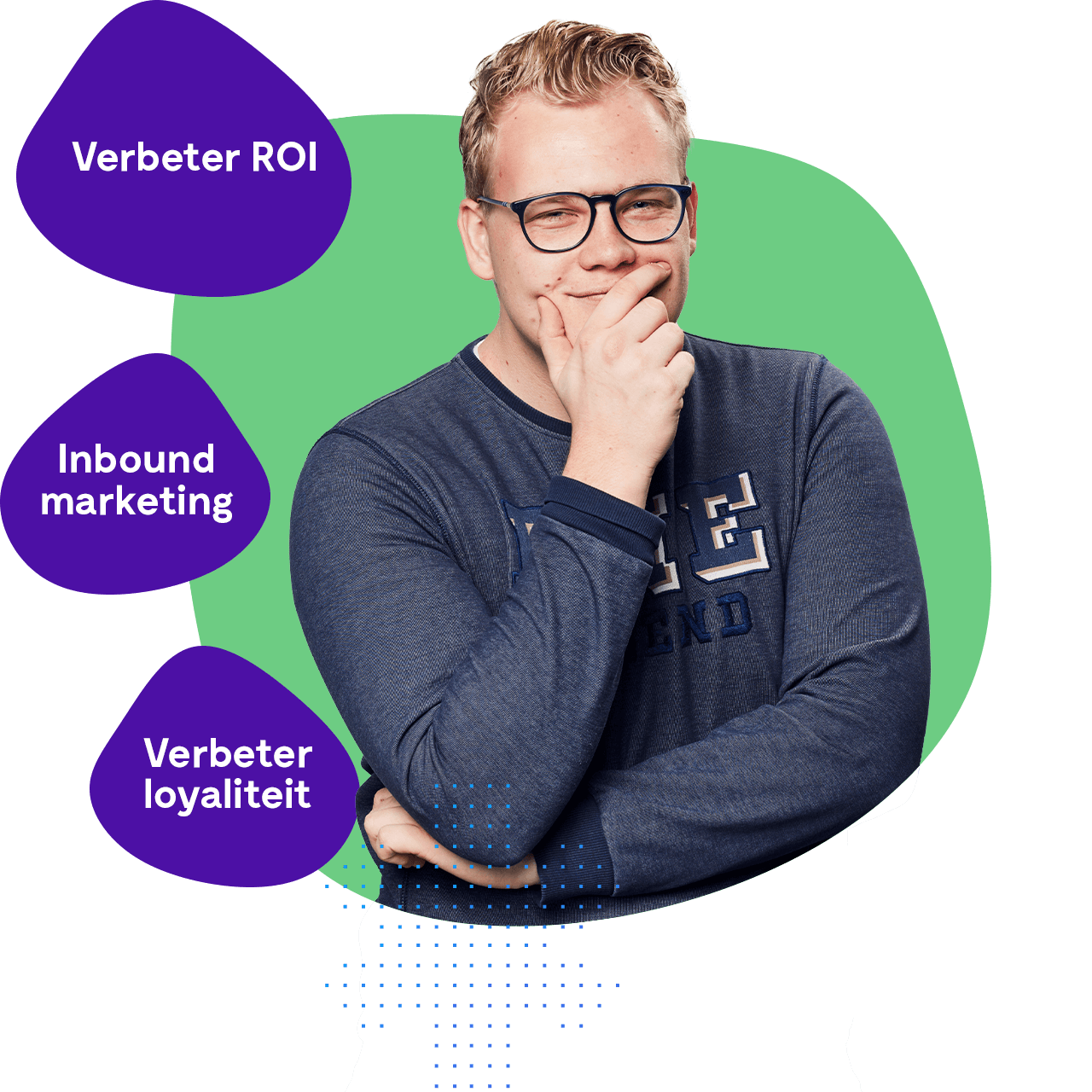 inbound marketing-roi-loyaliteit